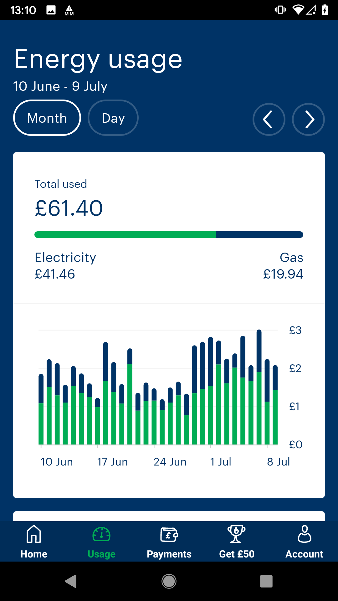 A bar chart showing varying gas and electricity usage costs over a monthly billing period from 10 June to 9 July.