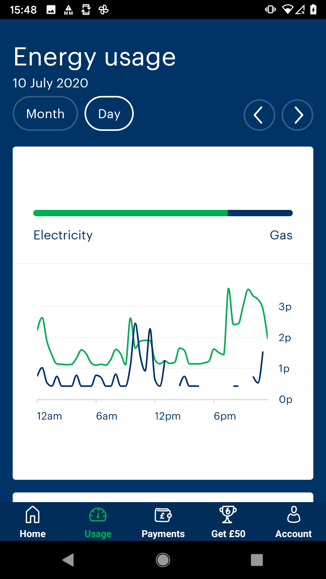 A line graph showing gas and electricity usage on 10 July, including gaps in the lines when usage wasn't recorded.